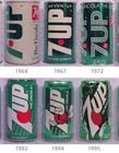著名饮料罐的设计进化史