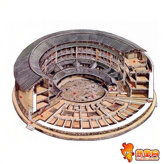 中国古典建筑图片